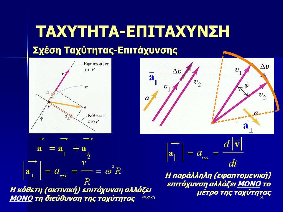 Φυσική61 ΤΑΧΥΤΗΤΑ-ΕΠΙΤΑΧΥΝΣΗ Σχέση Ταχύτητας-Επιτάχυνσης Η κάθετη (ακτινική) επιτάχυνση αλλάζει ΜΟΝΟ τη διεύθυνση της ταχύτητας Η παράλληλη (εφαπτομενική) επιτάχυνση αλλάζει ΜΟΝΟ το μέτρο της ταχύτητας