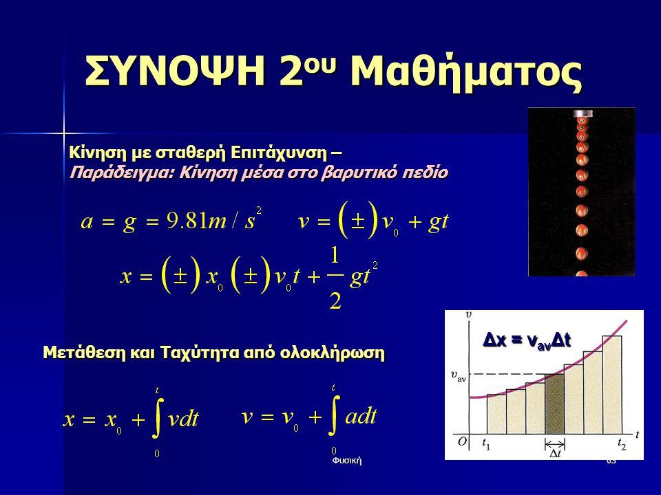 Φυσική63 ΣΥΝΟΨΗ 2 ου Μαθήματος Κίνηση με σταθερή Επιτάχυνση – Παράδειγμα: Κίνηση μέσα στο βαρυτικό πεδίο Δx = v av Δt Μετάθεση και Ταχύτητα από ολοκλήρωση