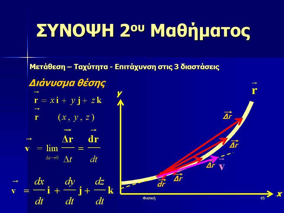 Φυσική65 ΣΥΝΟΨΗ 2 ου Μαθήματος Διάνυσμα θέσης Μετάθεση – Ταχύτητα - Επιτάχυνση στις 3 διαστάσεις y x ΔrΔr ΔrΔr ΔrΔr ΔrΔr dr