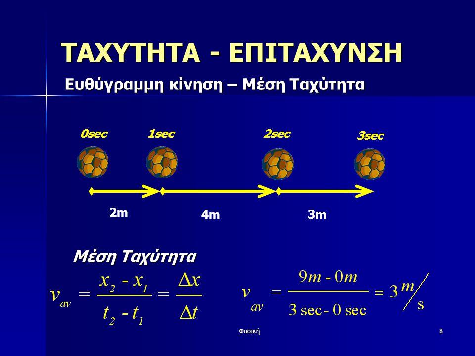 Φυσική9 x t x(t) ΤΑΧΥΤΗΤΑ-ΕΠΙΤΑΧΥΝΣΗ Ευθύγραμμη κίνηση – Μέση Ταχύτητα t1t1 t2t2 x1x1 x2x2