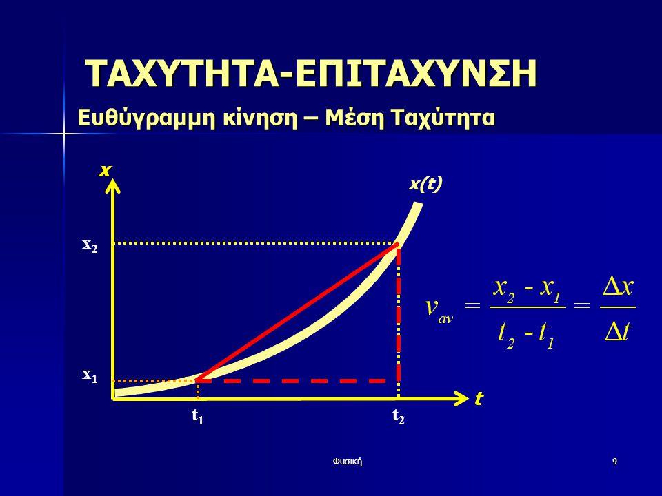 Φυσική20 ΤΑΧΥΤΗΤΑ-ΕΠΙΤΑΧΥΝΣΗ Στιγμιαία Ταχύτητα και Επιτάχυνση - Παράδειγμα x = 50m + (10m/s)t + (1m/s 2 )t 2 - (1/60 m/s 3 )t 3 v = dx/dt =10m/s + (2m/s 2 )t - (1/20 m/s 3 )t 2 a = d 2 x/dt 2 = 2m/s 2 - (1/10 m/s 3 )t