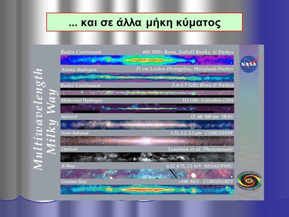 Ραδιοαστρονομικές συχνότητες
