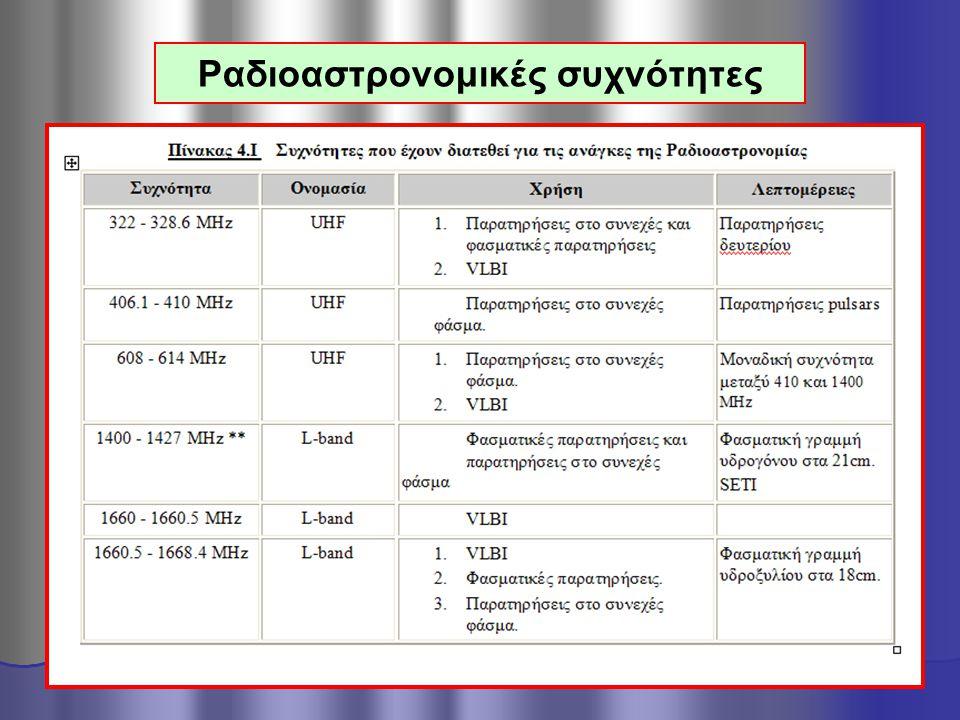 Ο ουρανός σε ραδιοκύματα Σε χαμηλές ραδιοφωνικές συχνότητες (<0.5–2 GHz), η κυρίαρχη εκπομπή: - είναι γραμμικά πολωμένη (μέχρι 30%-50%) - έχει απότομο φασματικό δείκτη (α ~ 2.7) → ακτινοβολία σύγχροτρον από σχετικιστικά ηλεκτρόνια Haslam et al.