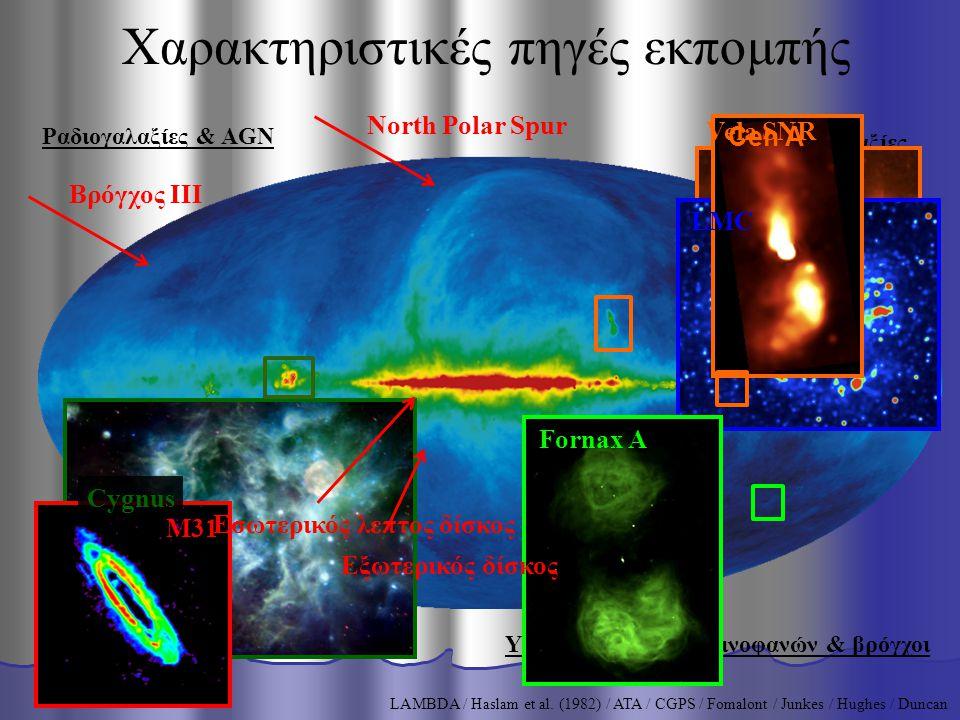 Κοντινοί γαλαξίες Υπολείμματα υπερκαινοφανών & βρόγχοι Διάχυτη εκπομπή Χαρακτηριστικές πηγές εκπομπής LAMBDA / Haslam et al.