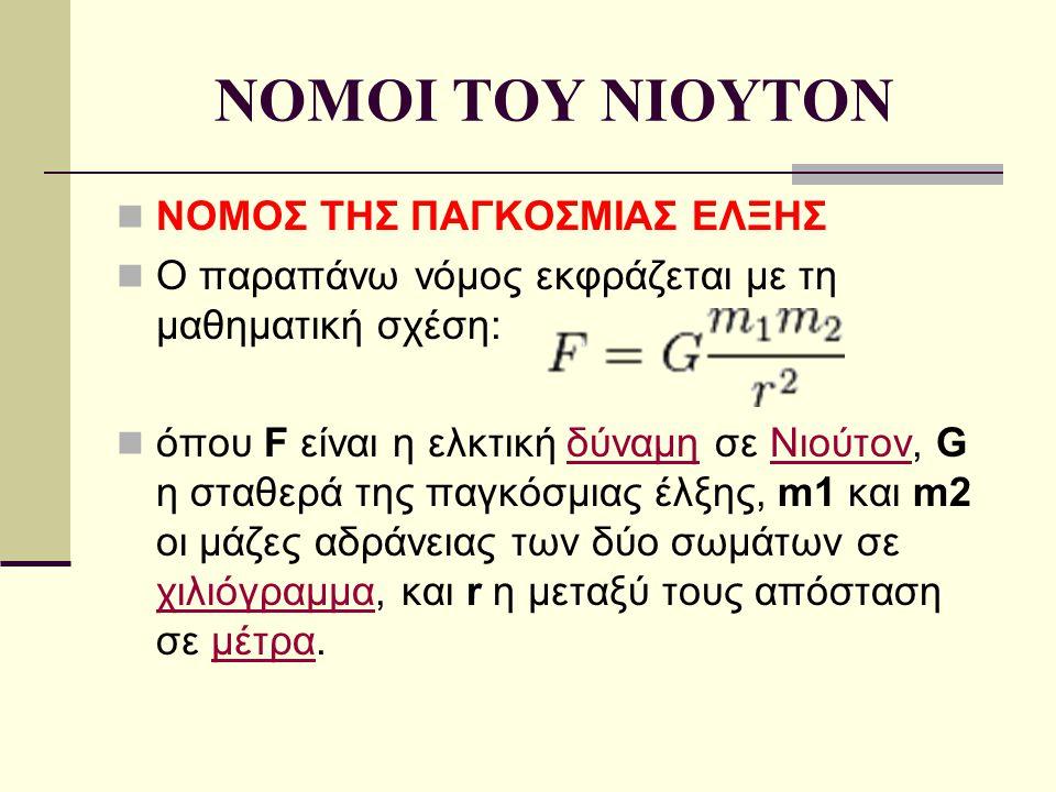 NOMOI TOY NIOYTON ΝΟΜΟΣ ΤΗΣ ΠΑΓΚΟΣΜΙΑΣ ΕΛΞΗΣ Ο παραπάνω νόμος εκφράζεται με τη μαθηματική σχέση: όπου F είναι η ελκτική δύναμη σε Νιούτον, G η σταθερά