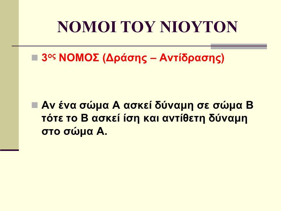 NOMOI TOY NIOYTON 3 ος ΝΟΜΟΣ (Δράσης – Αντίδρασης) Aν ένα σώμα Α ασκεί δύναμη σε σώμα Β τότε το Β ασκεί ίση και αντίθετη δύναμη στο σώμα Α.