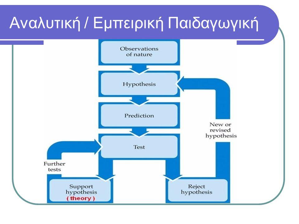 Αναλυτική / Εμπειρική Παιδαγωγική