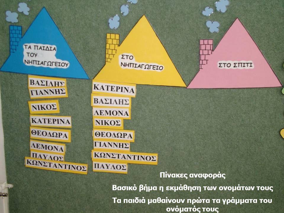 116 Πίνακες αναφοράς Βασικό βήμα η εκμάθηση των ονομάτων τους Τα παιδιά μαθαίνουν πρώτα τα γράμματα του ονόματός τους