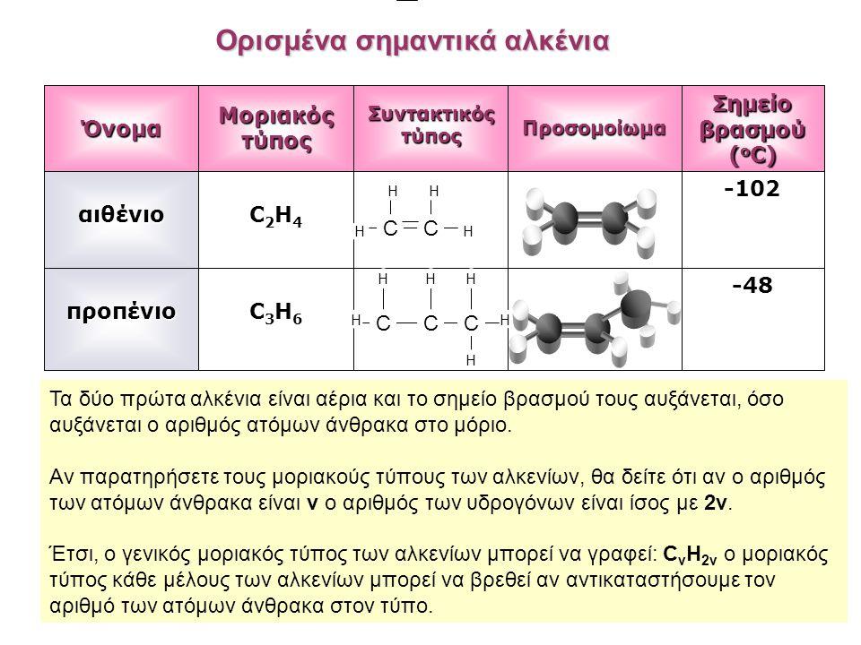 Ορισμένα σημαντικά αλκένια Τα δύο πρώτα αλκένια είναι αέρια και το σημείο βρασμού τους αυξάνεται, όσο αυξάνεται ο αριθμός ατόμων άνθρακα στο μόριο. Αν