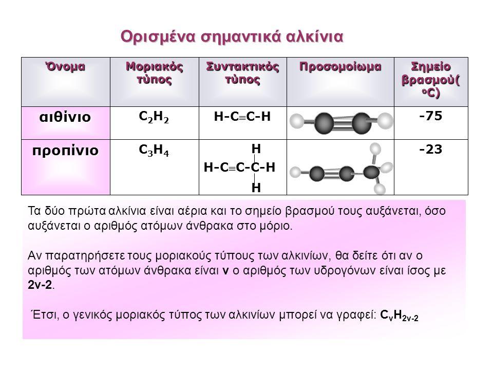 Ορισμένα σημαντικά αλκίνια Τα δύο πρώτα αλκίνια είναι αέρια και το σημείο βρασμού τους αυξάνεται, όσο αυξάνεται ο αριθμός ατόμων άνθρακα στο μόριο. Αν