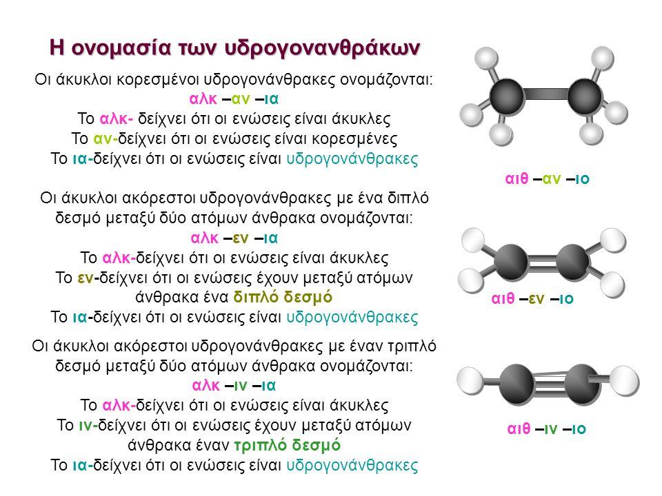 Η ονομασία των υδρογονανθράκων Οι άκυκλοι κορεσμένοι υδρογονάνθρακες ονομάζονται: αλκ –αν –ια Το αλκ- δείχνει ότι οι ενώσεις είναι άκυκλες Το αν-δείχν