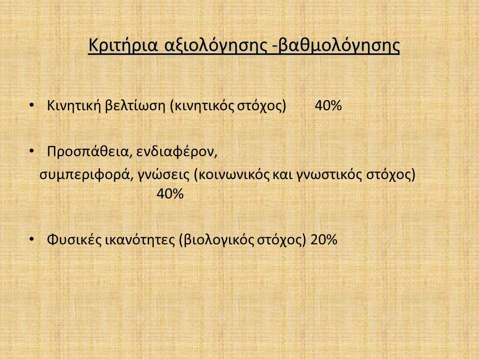 Κριτήρια αξιολόγησης -βαθμολόγησης Κινητική βελτίωση (κινητικός στόχος) 40% Προσπάθεια, ενδιαφέρον, συμπεριφορά, γνώσεις (κοινωνικός και γνωστικός στόχος) 40% Φυσικές ικανότητες (βιολογικός στόχος) 20%