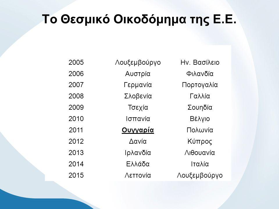 Το Θεσμικό Οικοδόμημα της Ε.Ε. ΈτοςΑ' ΕξάμηνοΒ' Εξάμηνο 2005ΛουξεμβούργοΗν. Βασίλειο 2006ΑυστρίαΦιλανδία 2007ΓερμανίαΠορτογαλία 2008ΣλοβενίαΓαλλία 200