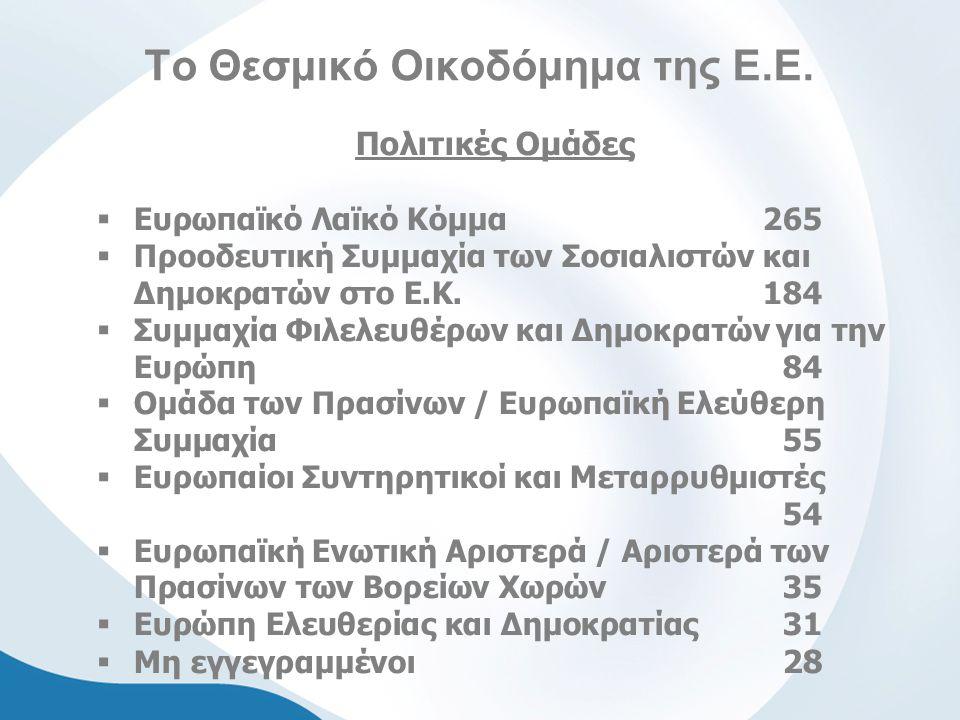 Το Θεσμικό Οικοδόμημα της Ε.Ε. Πολιτικές Ομάδες  Ευρωπαϊκό Λαϊκό Κόμμα265  Προοδευτική Συμμαχία των Σοσιαλιστών και Δημοκρατών στο Ε.Κ.184  Συμμαχί