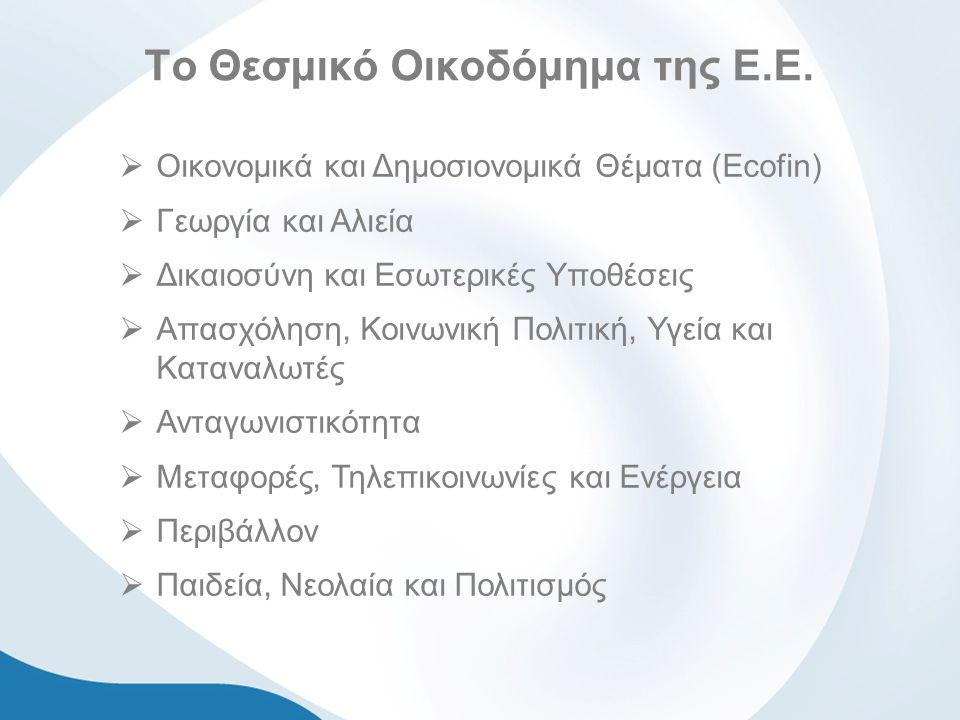 Το Θεσμικό Οικοδόμημα της Ε.Ε.  Οικονομικά και Δημοσιονομικά Θέματα (Ecofin)  Γεωργία και Αλιεία  Δικαιοσύνη και Εσωτερικές Υποθέσεις  Απασχόληση,