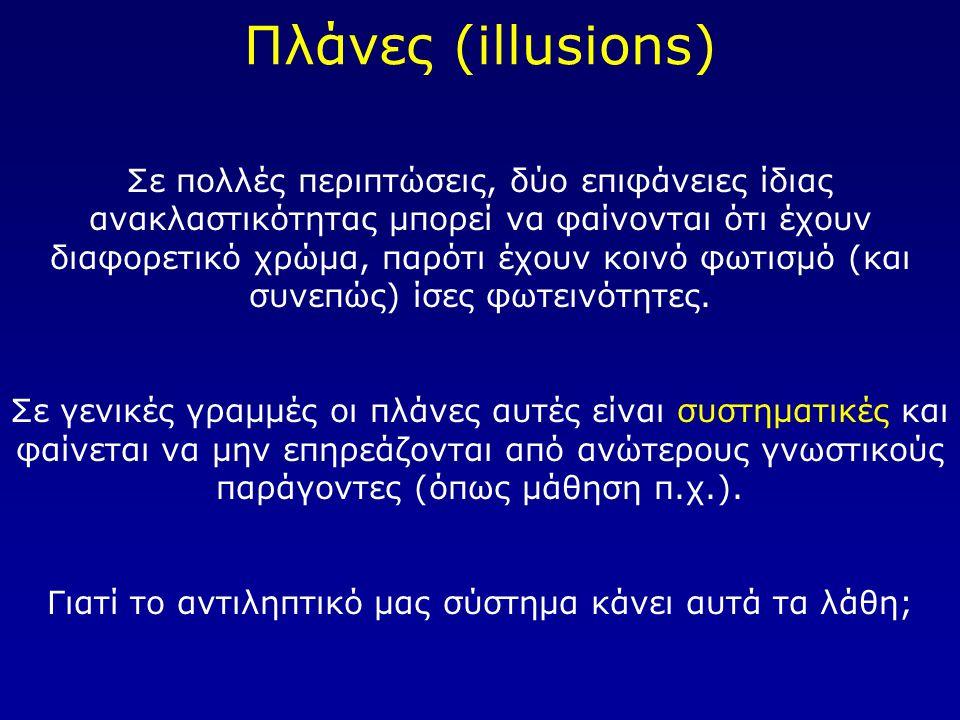 Πλάνες (illusions) Σε πολλές περιπτώσεις, δύο επιφάνειες ίδιας ανακλαστικότητας μπορεί να φαίνονται ότι έχουν διαφορετικό χρώμα, παρότι έχουν κοινό φω