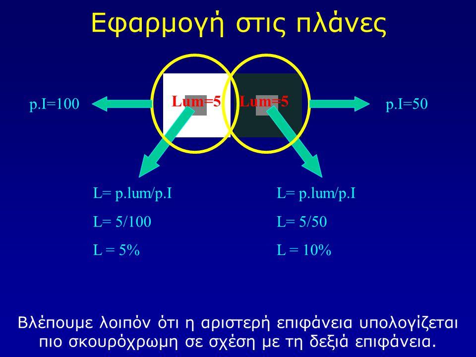 Εφαρμογή στις πλάνες Βλέπουμε λοιπόν ότι η αριστερή επιφάνεια υπολογίζεται πιο σκουρόχρωμη σε σχέση με τη δεξιά επιφάνεια. L= p.lum/p.I L= 5/100 L = 5