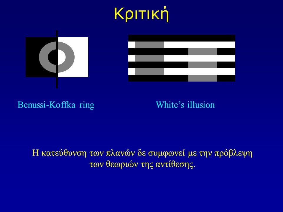 Κριτική Benussi-Koffka ringWhite's illusion Η κατεύθυνση των πλανών δε συμφωνεί με την πρόβλεψη των θεωριών της αντίθεσης.