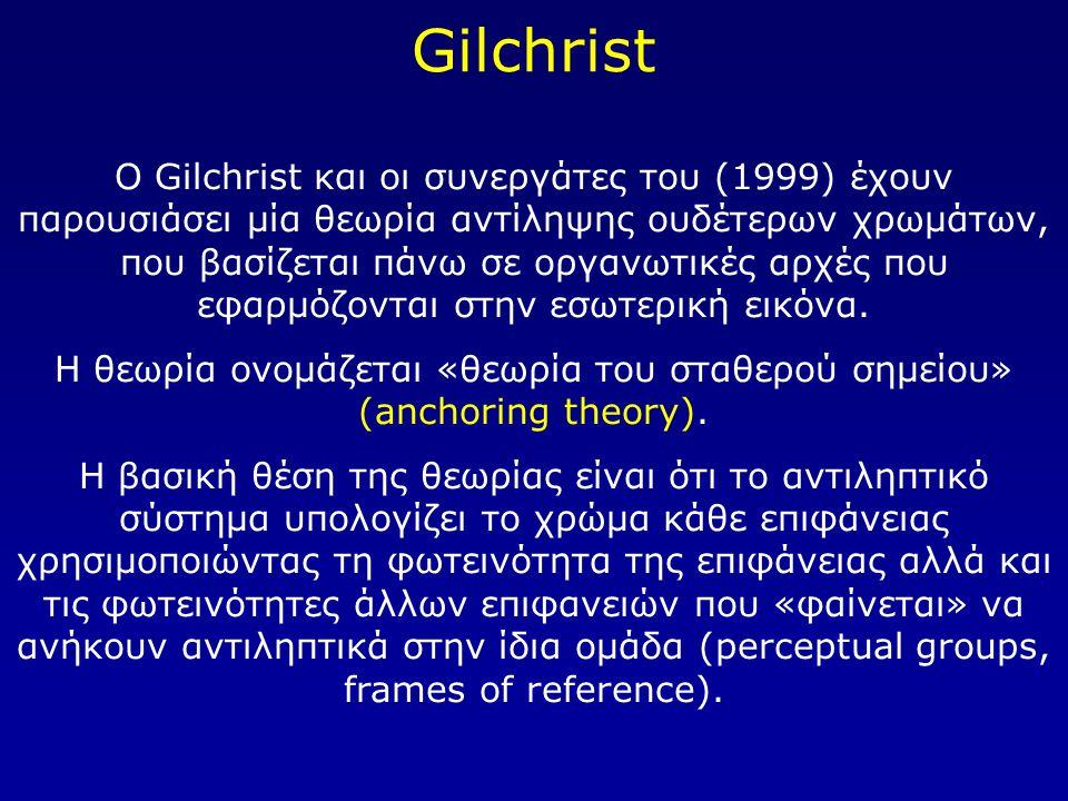 Gilchrist O Gilchrist και οι συνεργάτες του (1999) έχουν παρουσιάσει μία θεωρία αντίληψης ουδέτερων χρωμάτων, που βασίζεται πάνω σε οργανωτικές αρχές