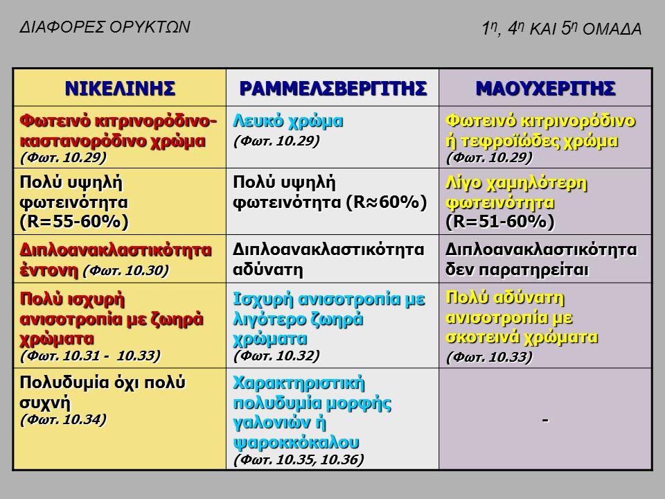 ΝΙΚΕΛΙΝΗΣΡΑΜΜΕΛΣΒΕΡΓΙΤΗΣΜΑΟΥΧΕΡΙΤΗΣ Φωτεινό κιτρινορόδινο- καστανορόδινο χρώμα (Φωτ. 10.29) Λευκό χρώμα (Φωτ. 10.29) Φωτεινό κιτρινορόδινο ή τεφροϊώδε
