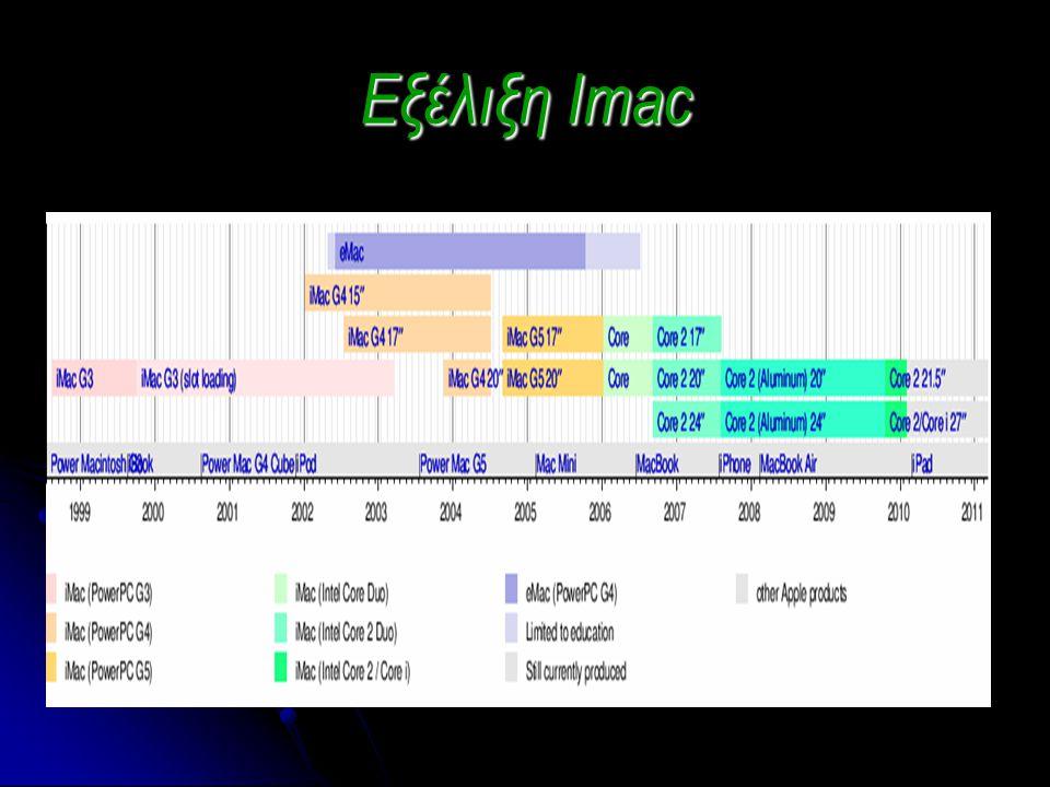 Εξέλιξη Imac