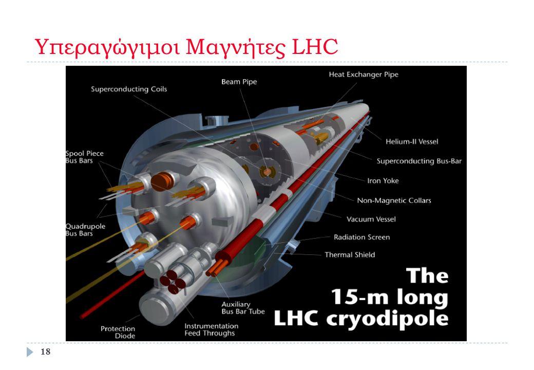 Υπεραγώγιμοι Μαγνήτες LHC 18