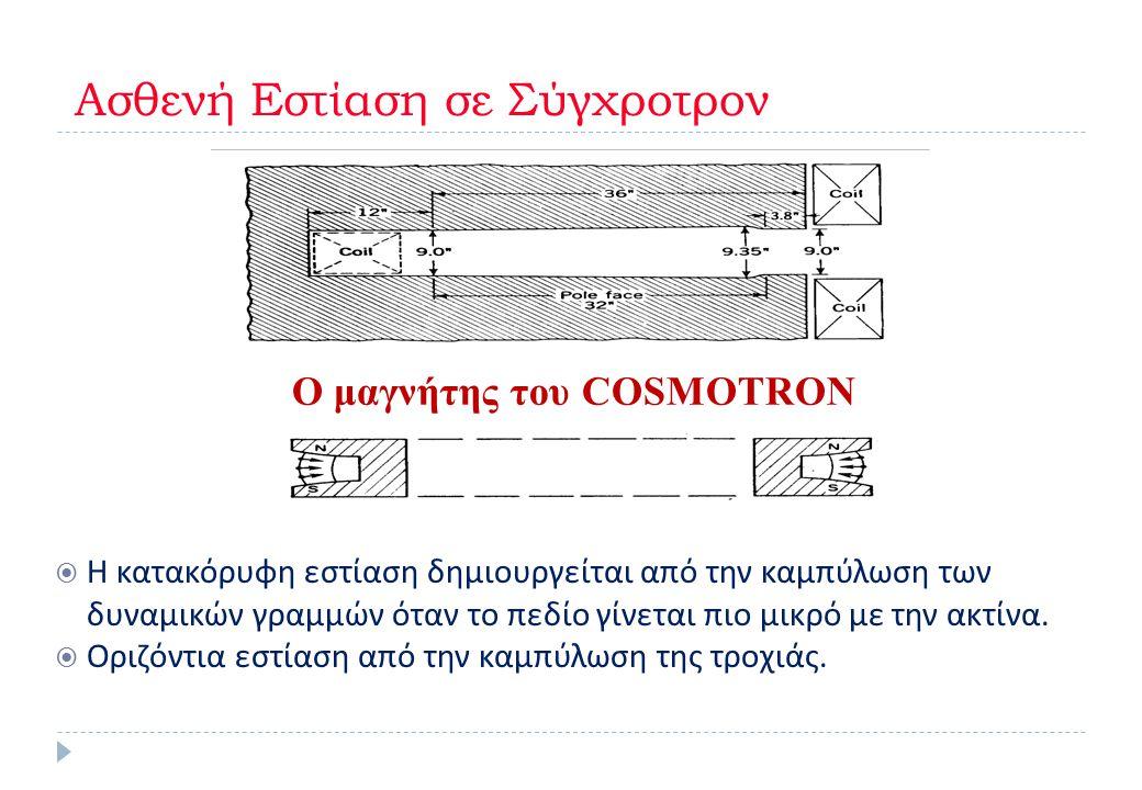 Οι Άνθρωποι του Cosmotron E.