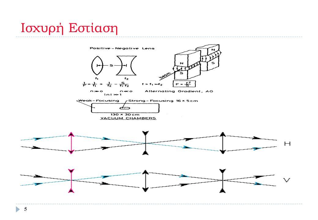 Βιβλιογραφία Engines of Discovery : http://www.worldscibooks.com/physics/6272.html http://http://www.enginesofdiscovery.com Particle Accelerators http://www.oup.com/uk/catalogue/?ci=9780198508298