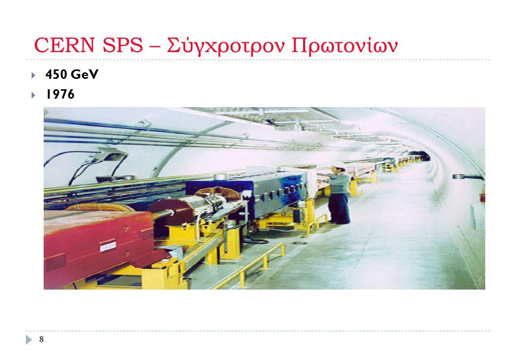 CERN SPS – Σύγχροτρον Πρωτονίων 8  450 GeV  1976