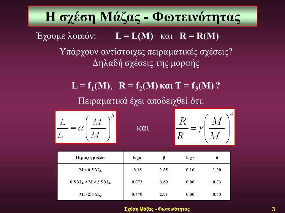 Σχέση Μάζας - Φωτεινότητας 3 Η σχέση Μάζας - Φωτεινότητας L = L(M) και R = R(M) και Υπάρχουν αντίστοιχες πειραματικές σχέσεις.