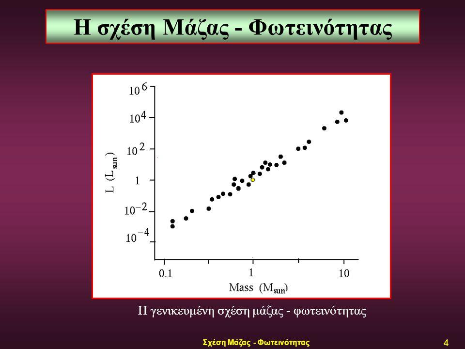 Σχέση Μάζας - Φωτεινότητας 5 Η σχέση Μάζας - Φωτεινότητας και Από τις πειραματικές σχέσεις: Προκύπτει: Δηλαδή έχουμε τις πειραματικές σχέσεις: L = f 1 (M), R = f 2 (M) και Τ = f 3 (M)