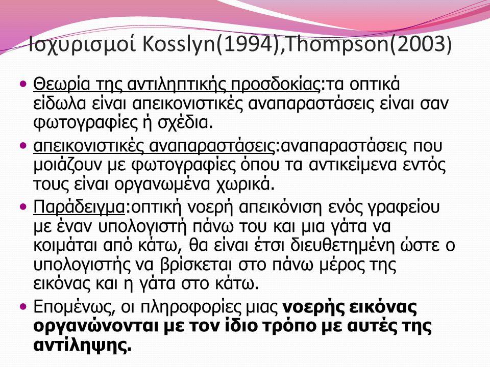 Ισχυρισμoί Kosslyn(1994),Thompson(2003 ) Θεωρία της αντιληπτικής προσδοκίας:τα οπτικά είδωλα είναι απεικονιστικές αναπαραστάσεις είναι σαν φωτογραφίες
