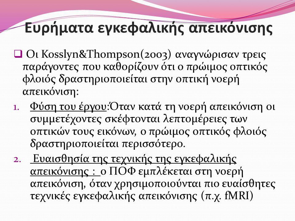 Eυρήματα εγκεφαλικής απεικόνισης  Οι Kosslyn&Thompson(2003) αναγνώρισαν τρεις παράγοντες που καθορίζουν ότι ο πρώιμος οπτικός φλοιός δραστηριοποιείτα