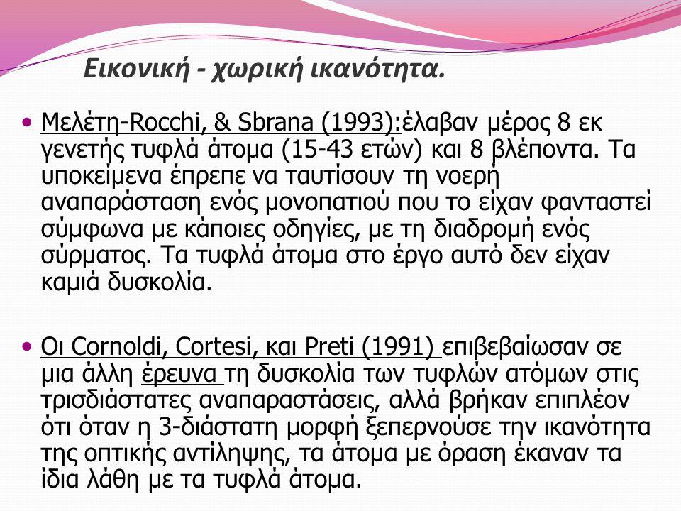 Εικονική - χωρική ικανότητα. Μελέτη-Rocchi, & Sbrana (1993):έλαβαν μέρος 8 εκ γενετής τυφλά άτομα (15-43 ετών) και 8 βλέποντα. Τα υποκείμενα έπρεπε να