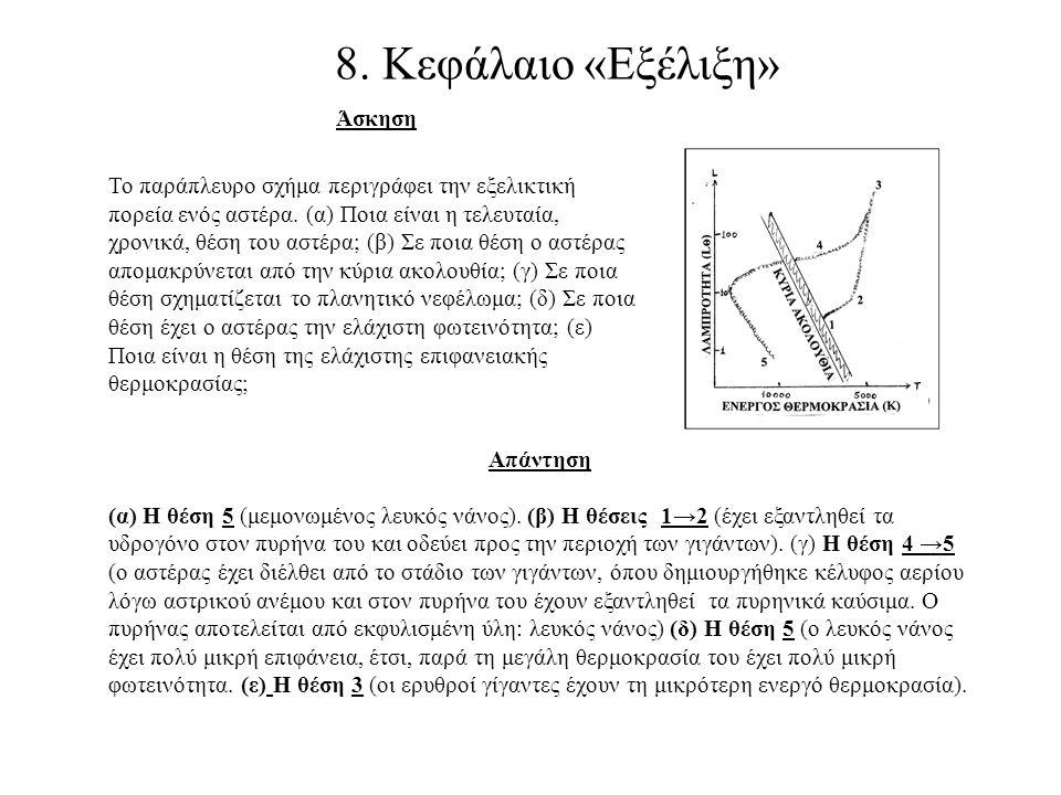 8.Κεφάλαιο «Εξέλιξη» Άσκηση Το παράπλευρο σχήμα περιγράφει την εξελικτική πορεία ενός αστέρα.