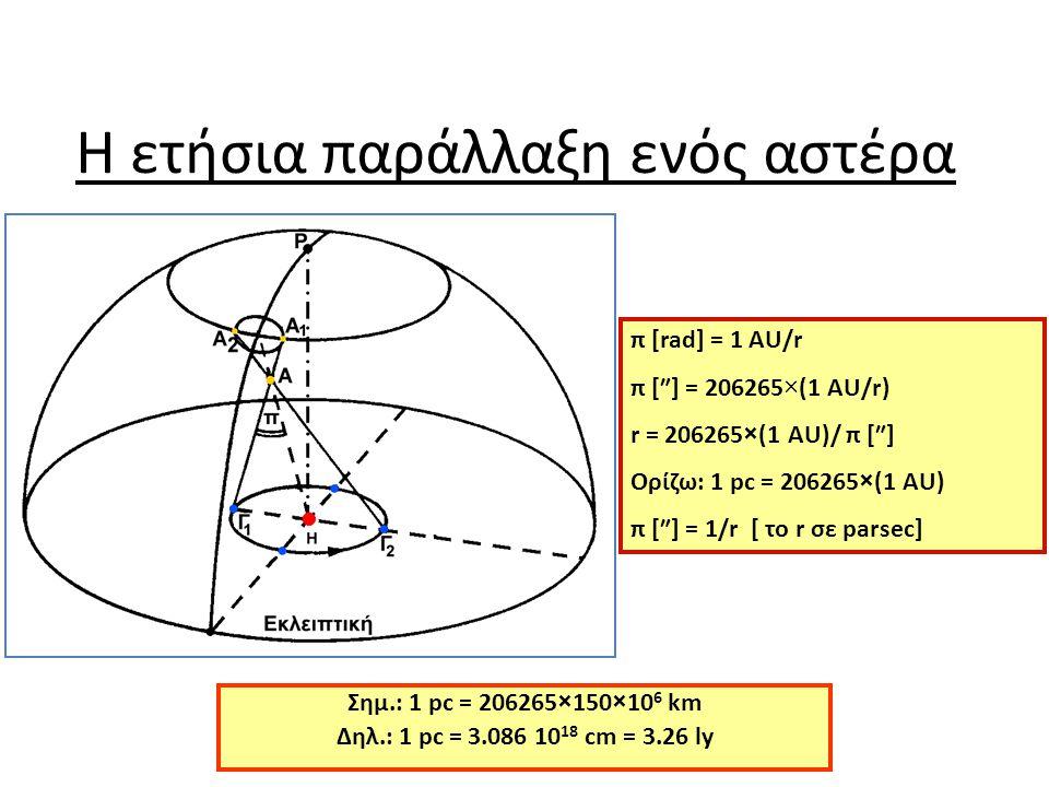 Η ετήσια παράλλαξη ενός αστέρα π [rad] = 1 AU/r π [″] = 206265×(1 AU/r) r = 206265×(1 AU)/ π [″] Ορίζω: 1 pc = 206265×(1 AU) π [″] = 1/r [ το r σε parsec] Σημ.: 1 pc = 206265×150×10 6 km Δηλ.: 1 pc = 3.086 10 18 cm = 3.26 ly ?