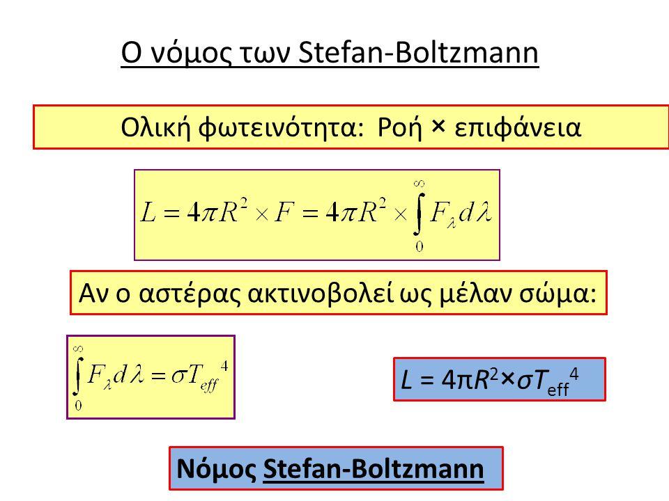 Ο νόμος των Stefan-Boltzmann Ολική φωτεινότητα: Ροή × επιφάνεια Αν ο αστέρας ακτινοβολεί ως μέλαν σώμα: L = 4πR 2 ×σΤ eff 4 Νόμος Stefan-Boltzmann