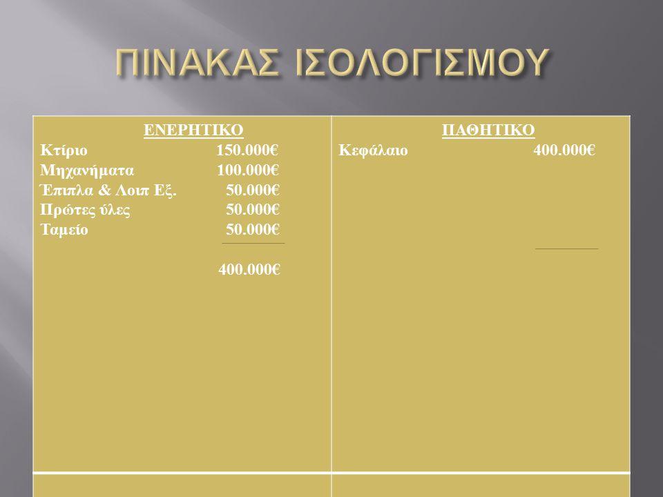 ΕΝΕΡΗΤΙΚΟ Κτίριο 150.000€ Μηχανήματα 100.000€ Έπιπλα & Λοιπ Εξ.