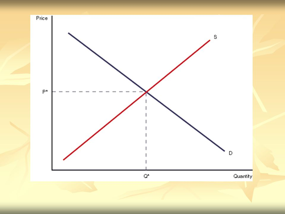 H καμπύλη ζήτησης για ροδάκινα δίνεται από την συνάρτηση Q D = 90 – 100P, όπου P είναι η τιμή (σε €) και Q D η ζητούμενη ποσότητα (σε χιλ.