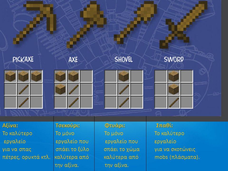 Αξίνα: Τσεκούρι: Φτυάρι: Σπαθί: Το καλύτερο Το μόνο Το μόνο Το καλύτερο εργαλείο εργαλείο που εργαλείο που εργαλείο για να σπας σπάει το ξύλο σπάει το χώμα για να σκοτώνεις πέτρες, ορυκτά κτλ.