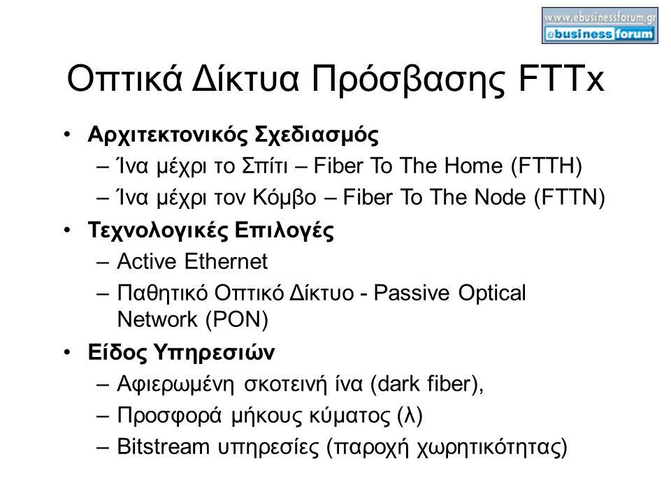 Οπτικά Δίκτυα Πρόσβασης FTTx Αρχιτεκτονικός Σχεδιασμός –Ίνα μέχρι το Σπίτι – Fiber To The Home (FTTH) –Ίνα μέχρι τον Κόμβο – Fiber To The Node (FTTN) Τεχνολογικές Επιλογές –Active Ethernet –Παθητικό Οπτικό Δίκτυο - Passive Optical Network (PON) Είδος Υπηρεσιών –Αφιερωμένη σκοτεινή ίνα (dark fiber), –Προσφορά μήκους κύματος (λ) –Bitstream υπηρεσίες (παροχή χωρητικότητας)