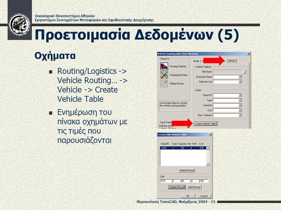 Παρουσίαση TransCAD, Νοέμβριος 2004 - 15 Οικονομικό Πανεπιστήμιο Αθηνών Εργαστήριο Συστημάτων Μεταφορών και Εφοδιαστικής Διαχείρισης Προετοιμασία Δεδομένων (5) Οχήματα Routing/Logistics -> Vehicle Routing… -> Vehicle -> Create Vehicle Table Ενημέρωση του πίνακα οχημάτων με τις τιμές που παρουσιάζονται