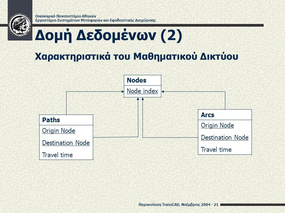 Παρουσίαση TransCAD, Νοέμβριος 2004 - 21 Οικονομικό Πανεπιστήμιο Αθηνών Εργαστήριο Συστημάτων Μεταφορών και Εφοδιαστικής Διαχείρισης Δομή Δεδομένων (2) Nodes Node index Arcs Origin Node Destination Node Travel time Χαρακτηριστικά του Μαθηματικού Δικτύου Paths Origin Node Destination Node Travel time