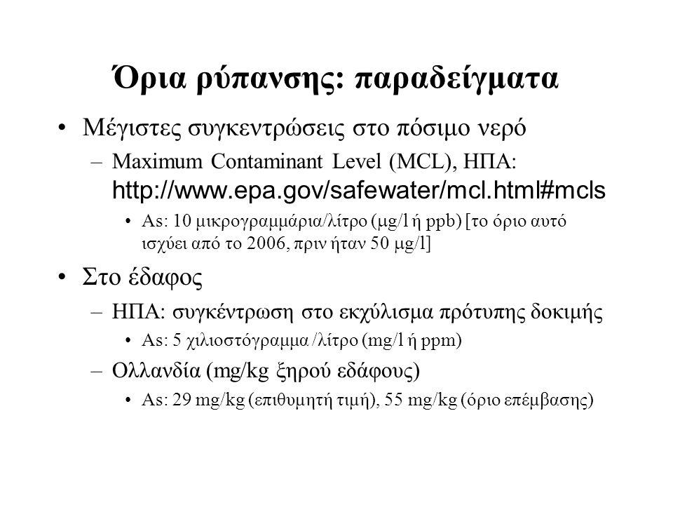 Όρια ρύπανσης: παραδείγματα Μέγιστες συγκεντρώσεις στο πόσιμο νερό –Maximum Contaminant Level (MCL), ΗΠΑ: http://www.epa.gov/safewater/mcl.html#mcls A