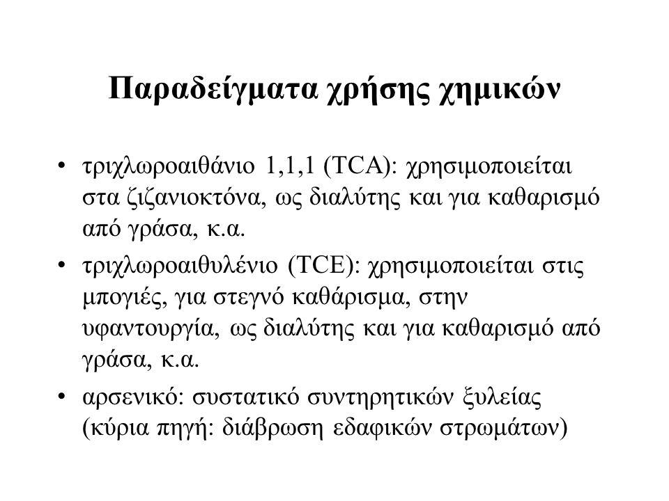 Παραδείγματα χρήσης χημικών τριχλωροαιθάνιο 1,1,1 (TCA): χρησιμοποιείται στα ζιζανιοκτόνα, ως διαλύτης και για καθαρισμό από γράσα, κ.α. τριχλωροαιθυλ