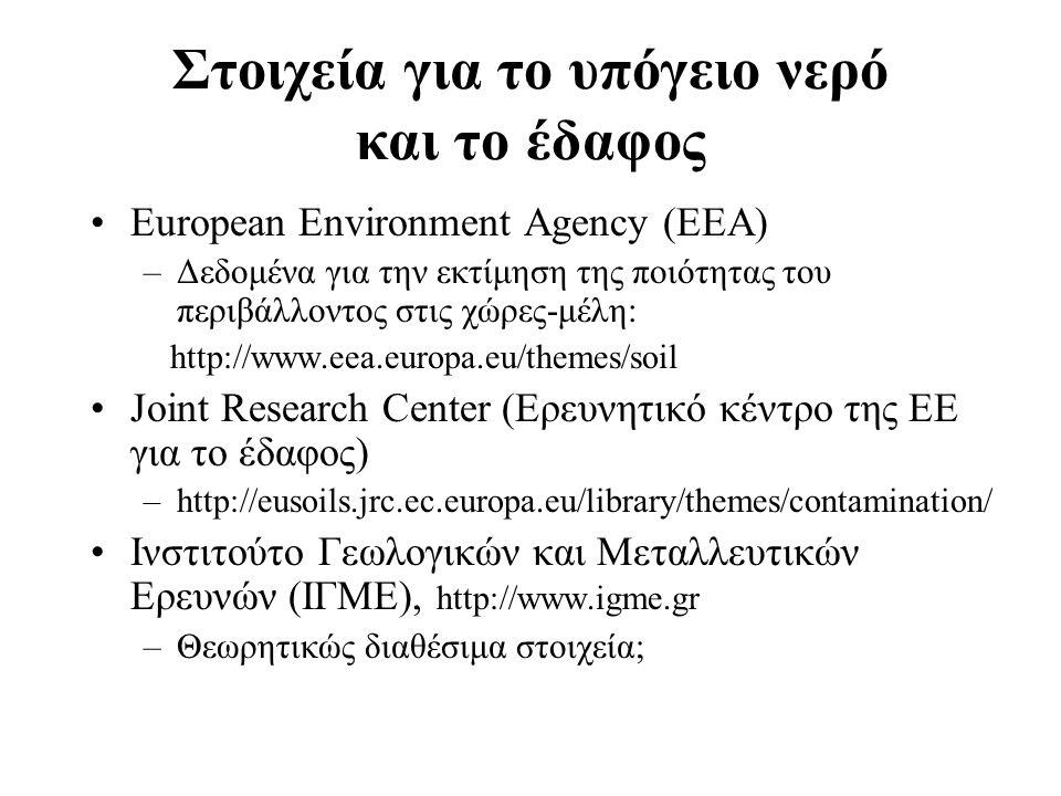 Στοιχεία για το υπόγειο νερό και το έδαφος European Environment Agency (EEA) –Δεδομένα για την εκτίμηση της ποιότητας του περιβάλλοντος στις χώρες-μέλ