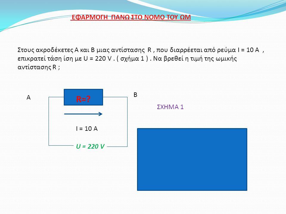 ΕΦΑΡΜΟΓΗ ΠΑΝΩ ΣΤΟ ΝΟΜΟ ΤΟΥ ΩΜ Στους ακροδέκετες Α και Β μιας αντίστασης R, που διαρρέεται από ρεύμα Ι = 10 Α, επικρατεί τάση ίση με U = 220 V.