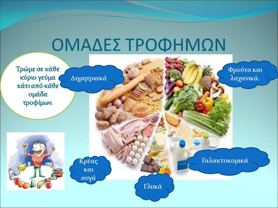 ΟΜΑΔΕΣ ΤΡΟΦΙΜΩΝ Φρούτα και λαχανικά Δημητριακά