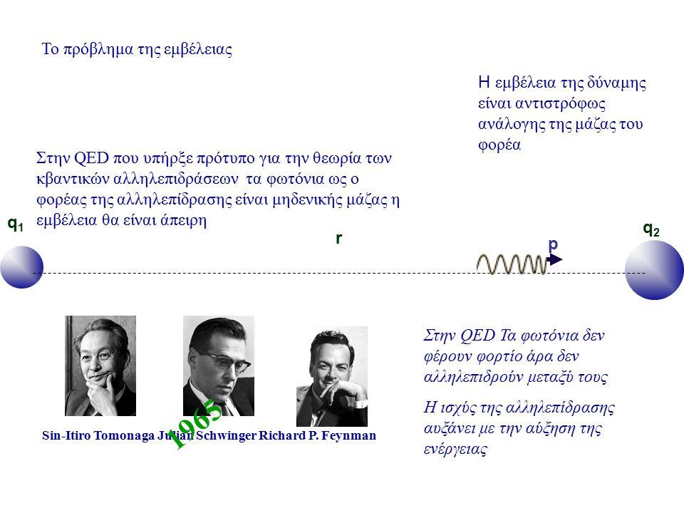 Το πρόβλημα της εμβέλειας Η εμβέλεια της δύναμης είναι αντιστρόφως ανάλογης της μάζας του φορέα Στην QED που υπήρξε πρότυπο για την θεωρία των κβαντικ