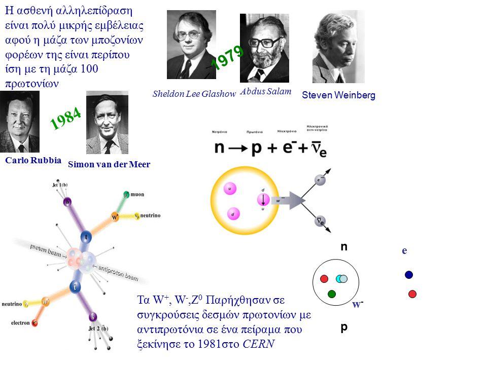 Η ασθενή αλληλεπίδραση είναι πολύ μικρής εμβέλειας αφού η μάζα των μποζονίων φορέων της είναι περίπου ίση με τη μάζα 100 πρωτονίων 1984 Carlo Rubbia S